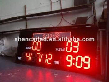 outdoor led scoreboard with shot clock