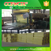 CCEWOOL 650degree 80kg/m3 mineral wool insulation panel