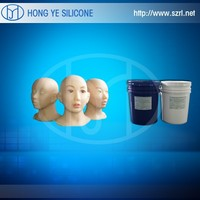 human skin like silicone rubber for body shape