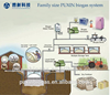 Puxin biogas septic tank for waste water treatment plant