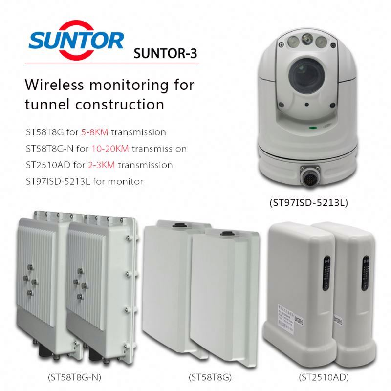 rj45 Wireless OFDM Transmitters for IP camera