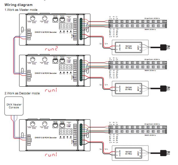 Sunricher ce tuv ultra pro rdm dmx decoder 3pin xlr5pin xlr rj45 sunricher ce tuv ultra pro rdm dmx decoder 3pin xlr5pin xlr rj45 cheapraybanclubmaster Choice Image
