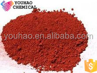 Pigment Iron Oxide Red for Bricks/Pavers/Fertilizer