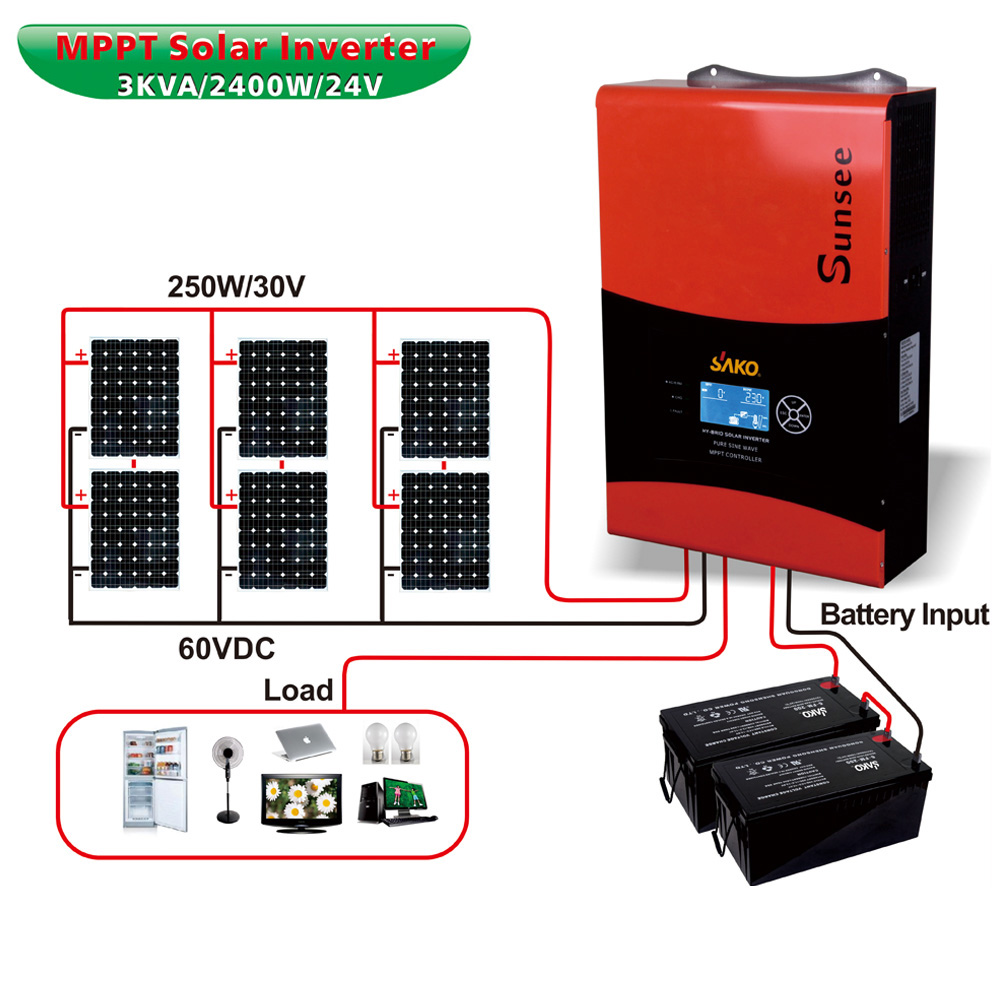 <strong>Solar</strong> Energy Systems <strong>Solar</strong> Power Home System 3200w Energy Saving <strong>Solar</strong> Powered Generator