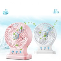 2017 New Types of central air conditioners room mini air conditioner
