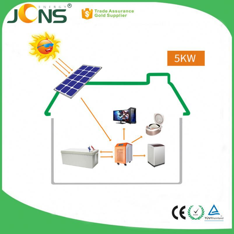 Solar inverter wiring diagram solar inverter wiring diagram solar inverter wiring diagram solar inverter wiring diagram suppliers and manufacturers at alibaba asfbconference2016 Images