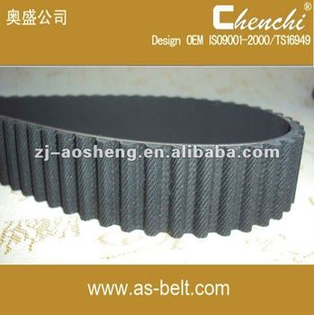 OEM 65YU12.7,113RU25.4,timing belt/transmission belt/ automotive spare parts