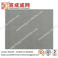 Stainless Steel Security Window Screens Factory
