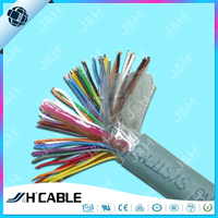 Multi Pair Telephone Cable CCA Conductor