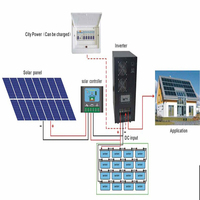hot selling solar power plant 1mw off grid solar power system