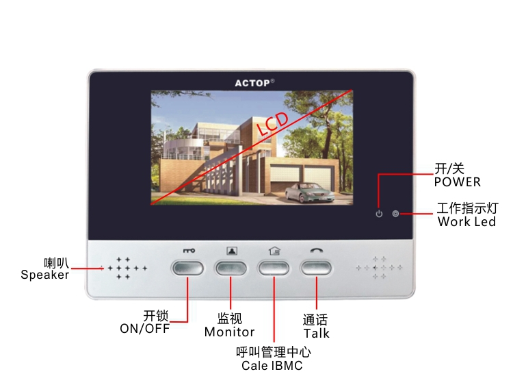 ACTOP Face Recognize IP Digital Video Door Phone