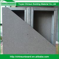 Wholesale Supplier Water Proof Calcium Silicate