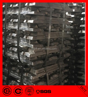 Aluminium Ingots 99.7% Purity Made in China