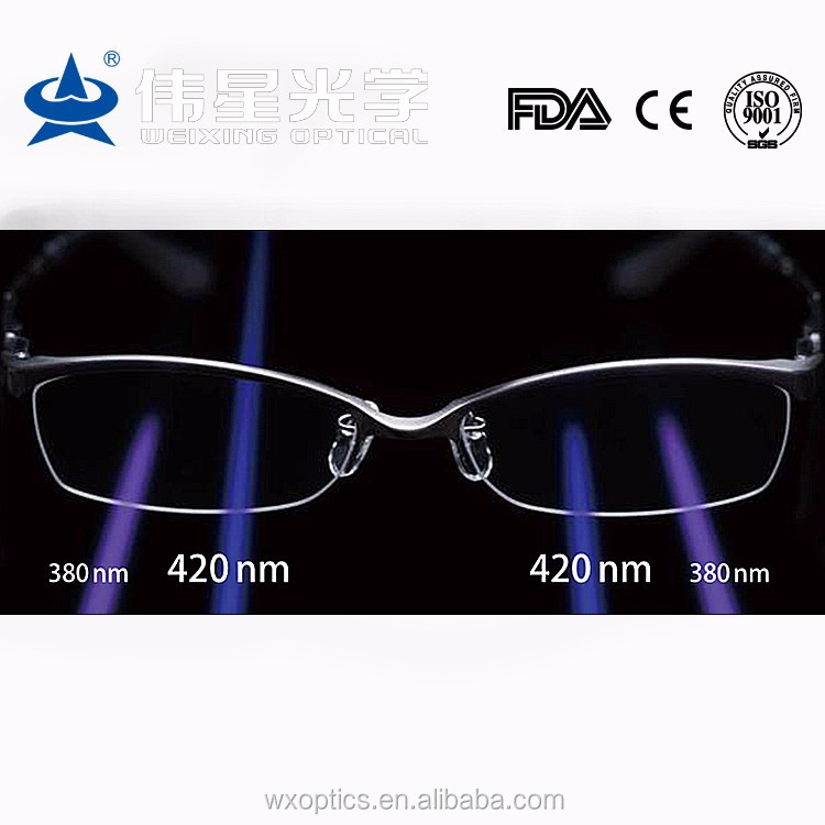 Low price Optical Lens Manufacturer In China