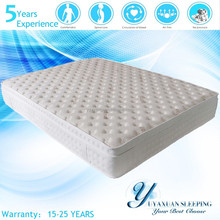 High quality home decorative mattress topper