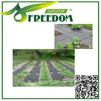 agricultural plastic mulch, recyclable weed barrier for controling mat