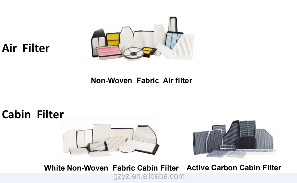 air purifier hepa cabin filter supplier in GZ OEM2048300018