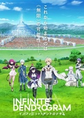 Infinite Dendrogram -无限系统树-
