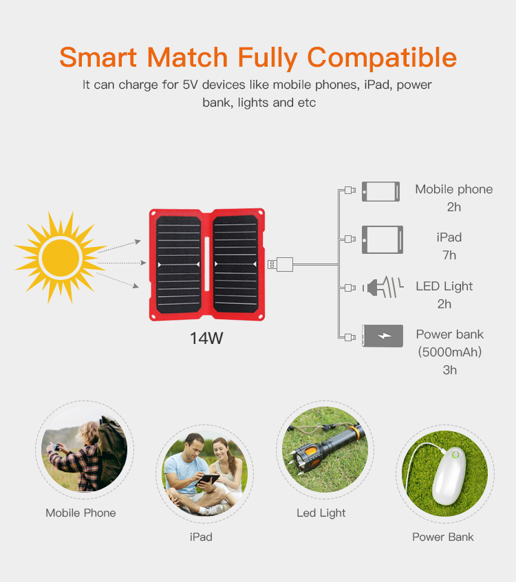 Waterproof Slim ETFE 15W Foldable solar Panel Portable Solar Charger