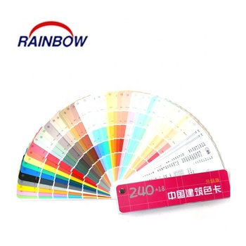 Aluminium pastes for metallic effects fandeck color chart