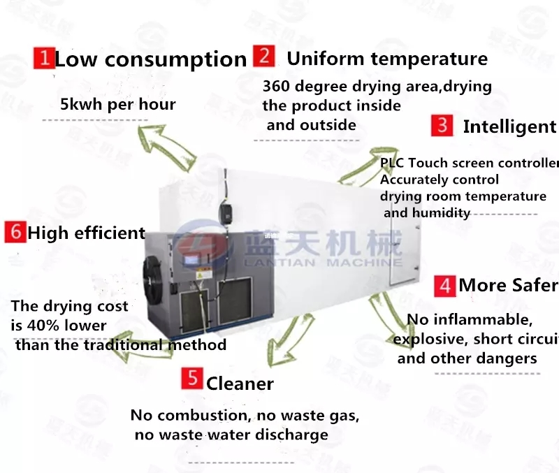 Okra Various Energy Saving Drying Convenient Equipment