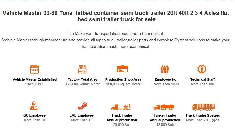 2020 Hot Selling 40ft Container Flatbed Semi Trailer With Top Quality