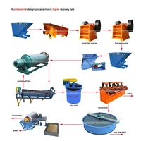 Mineral Separation Machine Gold Flotation Cell Copper Mining Equipment for Iron, Zinc, Coltan Ore Processing Plant