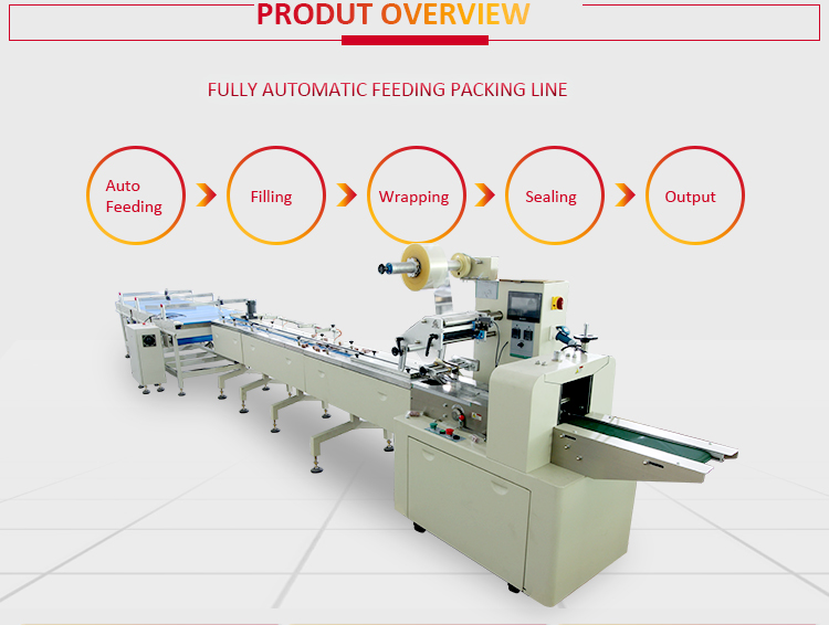 Wafer Cereal Bar Wrapping Machine Egg Roll Rotary Feeding Flow Packaging Line