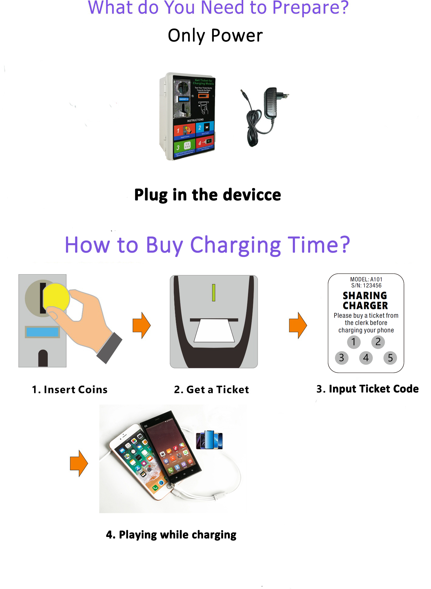 2020 New Product Idea Wall Share Charger 3 in 1 Charging Cable Add Lottery Machine in Coffee Shop