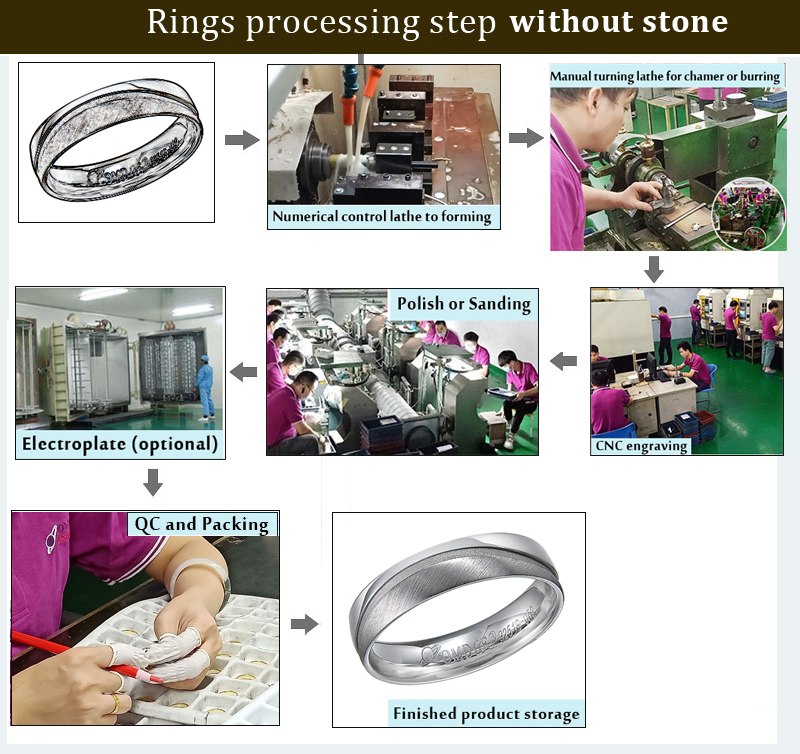 wholesale oem/odm metal factory fashion jewelry argos brass wedding band ring men