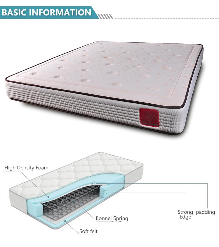 Roll high density foam back spring mattress in furniture /bedding - Jozy Mattress   Jozy.net