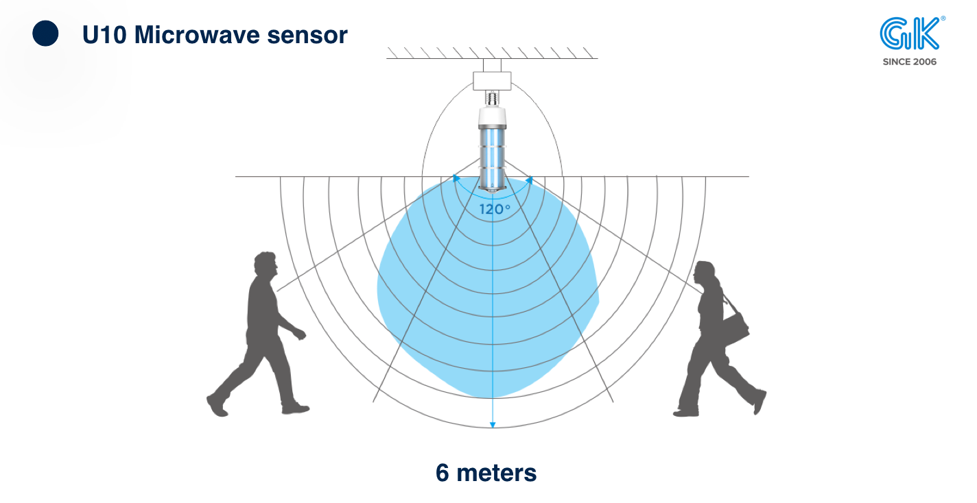 uv lamp sensor detection