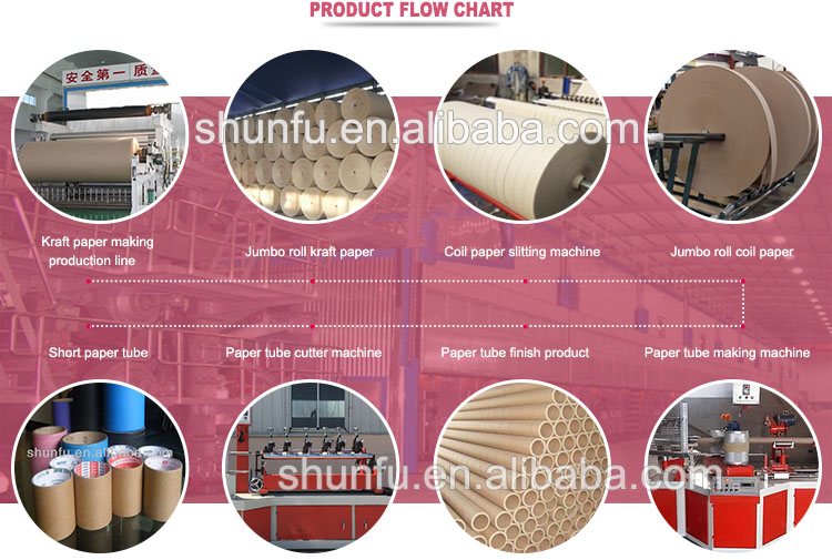 Spiraal Toiletpapier Roll Core Maken Productie Machine Shunfu