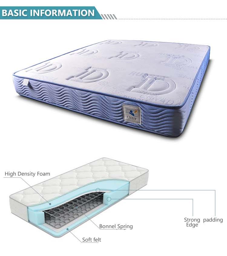Dingsheng wholesale 3D Printing D- shape Vacuum Packed Mattress - Jozy Mattress | Jozy.net
