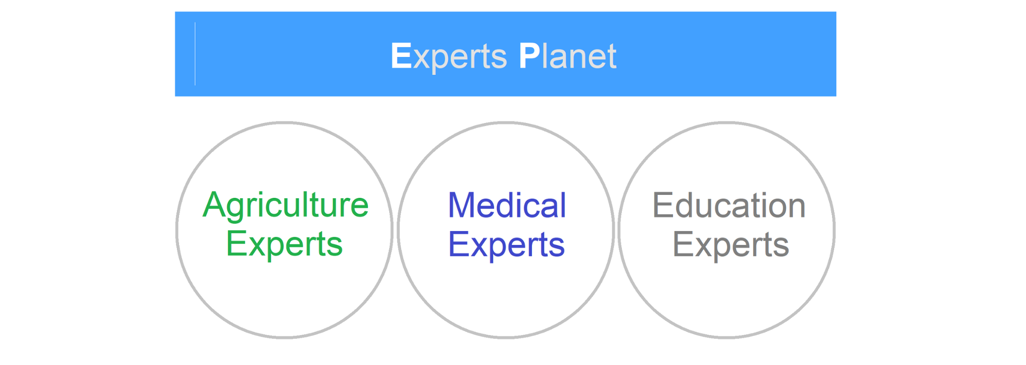 experts_planet_Alibaba2.png