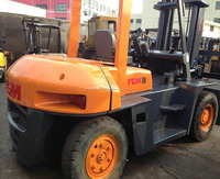 Hot Sell Forklift For Sale In Dubai