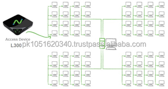 Ncomputing l300 price in bangalore dating 10