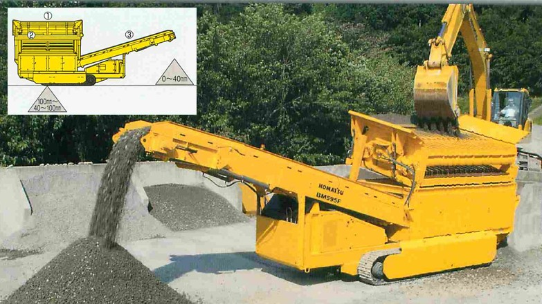 USED KOMATSU VIBRATING SCREEN BM595F FOR SALE <SOLD OUT>