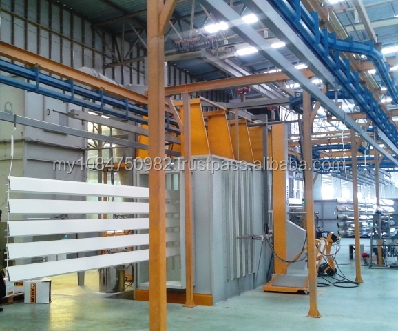 Powder Coating system