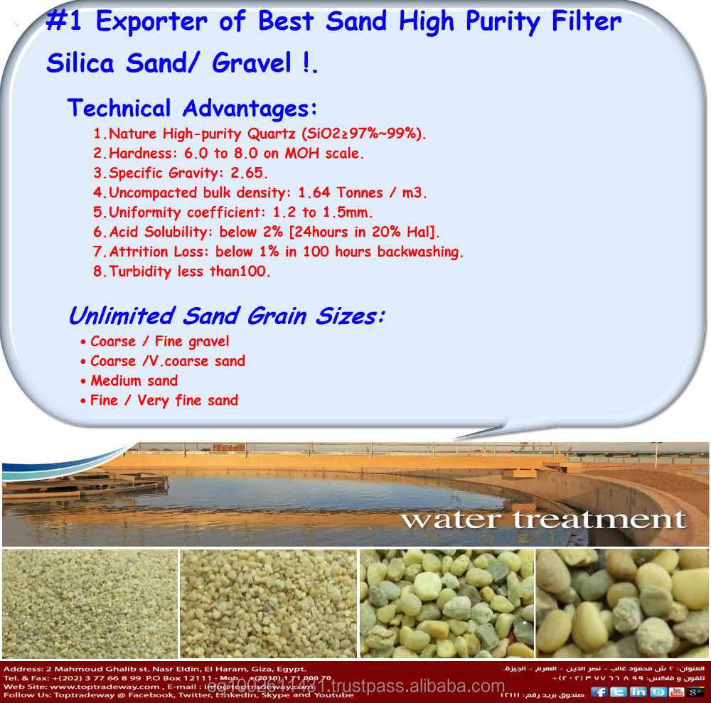 High-Purity Sands & Gravel Spectra for water filtration media
