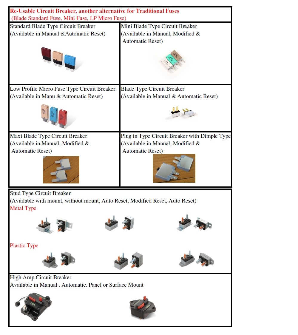 Iec 60934 High Amp Circuit Breaker For Boatmarinetrucksbuses Cb Technical Amplifier