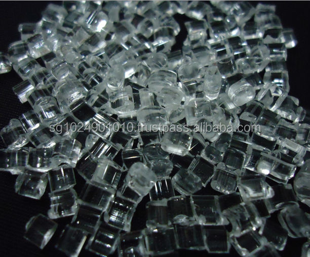 Industry Material methyl Methacrylate resin/PMMA Resin/PMMA granules
