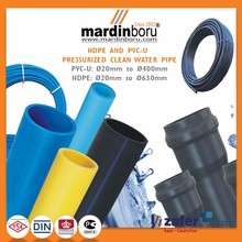 High Pressure PVC and HDPE Pipes for Water Supply