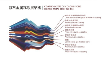 Sell stone coated metal roof tiles