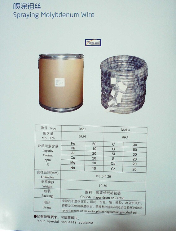 high purity spraying molybdenum wire