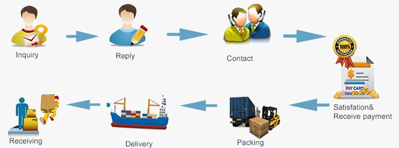 trade-process.jpg
