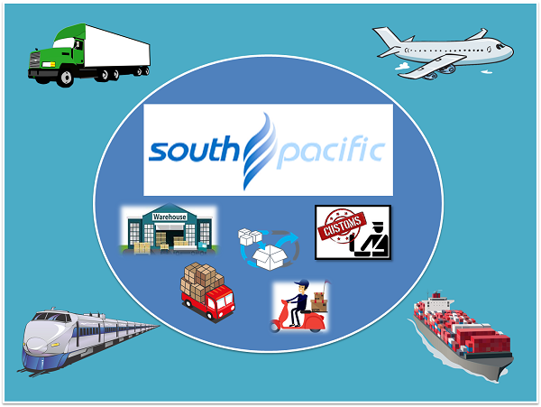 Custom Clearance Services Import Export Forwarding Handling Sea Freight Air Freight
