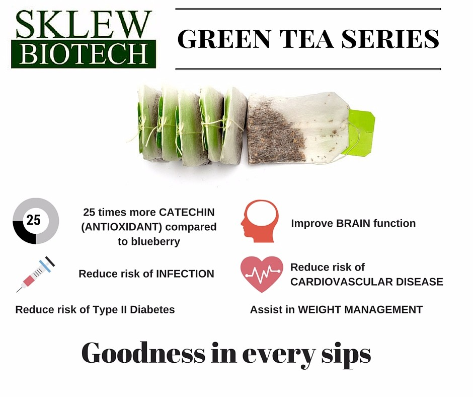 SLIMMING GREEN TEA WITH GREEN COFFEE