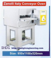 Bakery Machinery - Pizza Machinery