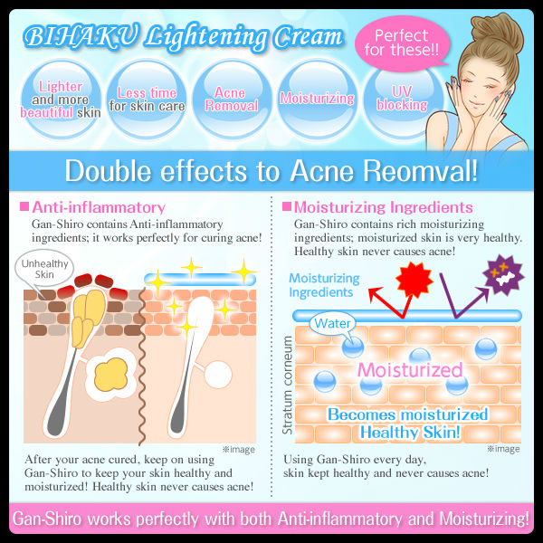 Whitening All- in -One anti aging cream with pure ingredients made in Japan